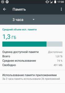 Как увеличить память на Android