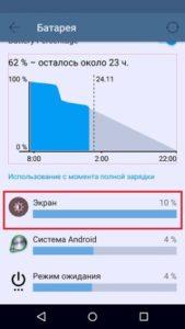 Почему быстро разряжается батарея на телефоне Android
