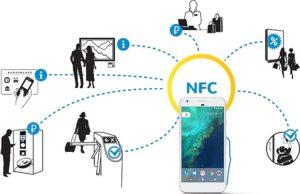 Как платить через NFC с телефона Android