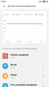 Телефон Android сильно греется при разговоре, в игре, в приложениях
