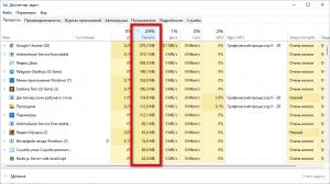 Ищем приложения которые потребляют много ОЗУ Windows 11